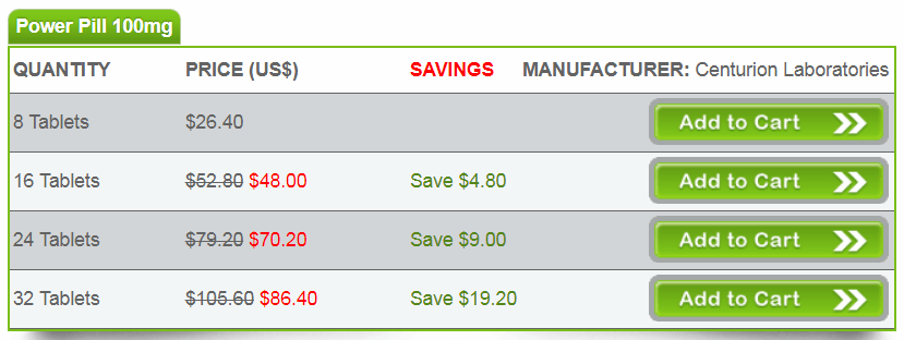 Power Pill Prices Drop with More Purchases
