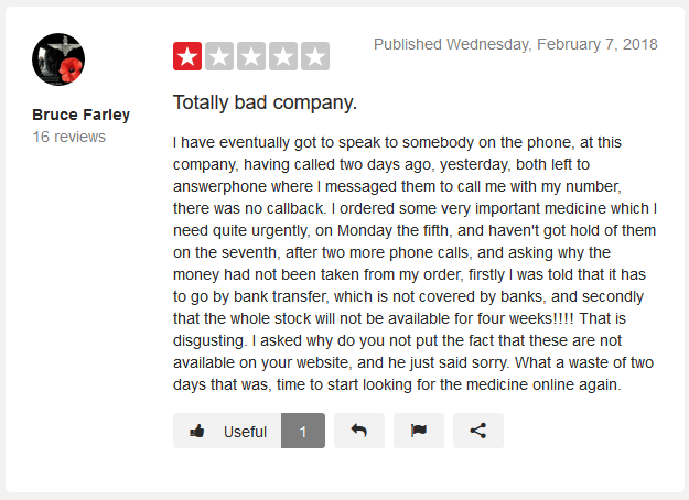 United Pharmacies Review