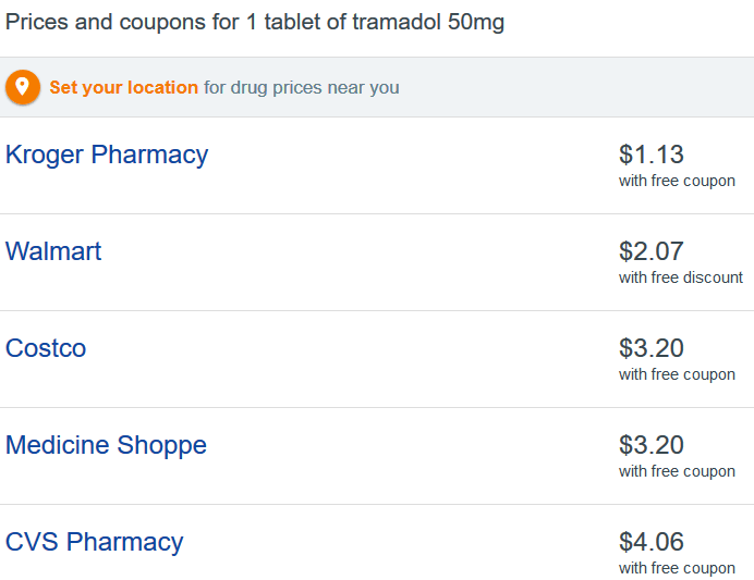 Local US Prices for Generic Tramadol 50 mg